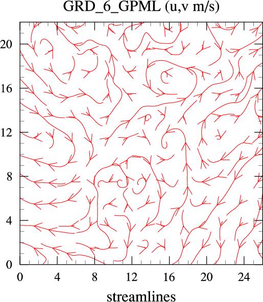 PyNGL/PyNIO tutorial: example 4 - streamline plots